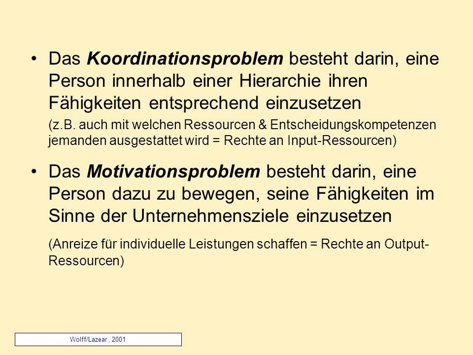 Das Koordinationsproblem besteht darin, eine Person innerhalb einer Hierarchie ihren Fähigkeiten entsprechend einzusetzen