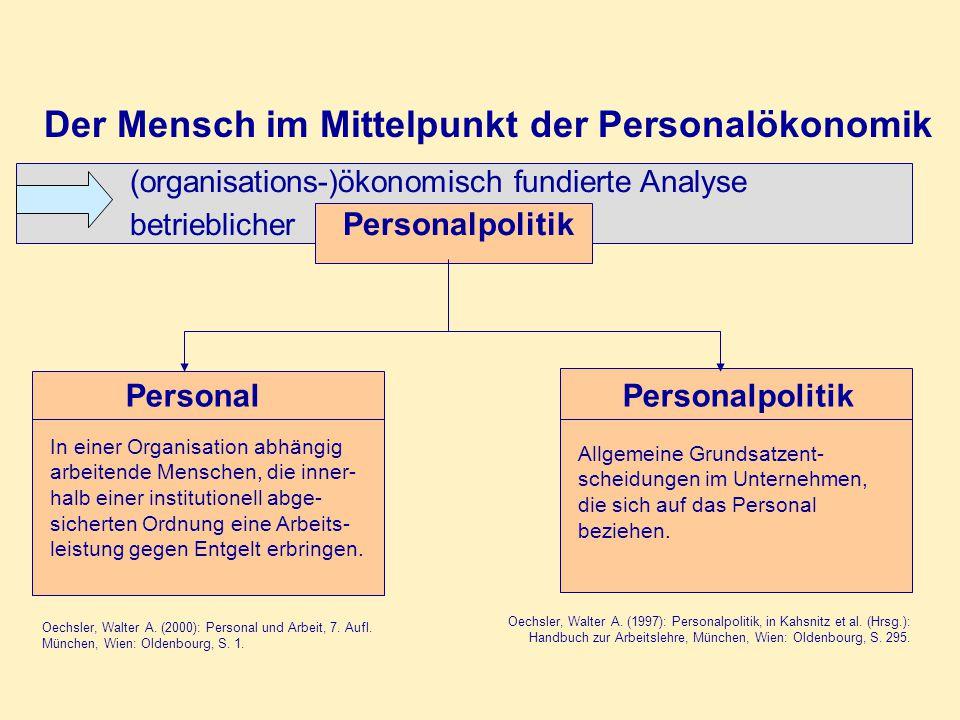 Der Mensch im Mittelpunkt der Personalökonomik