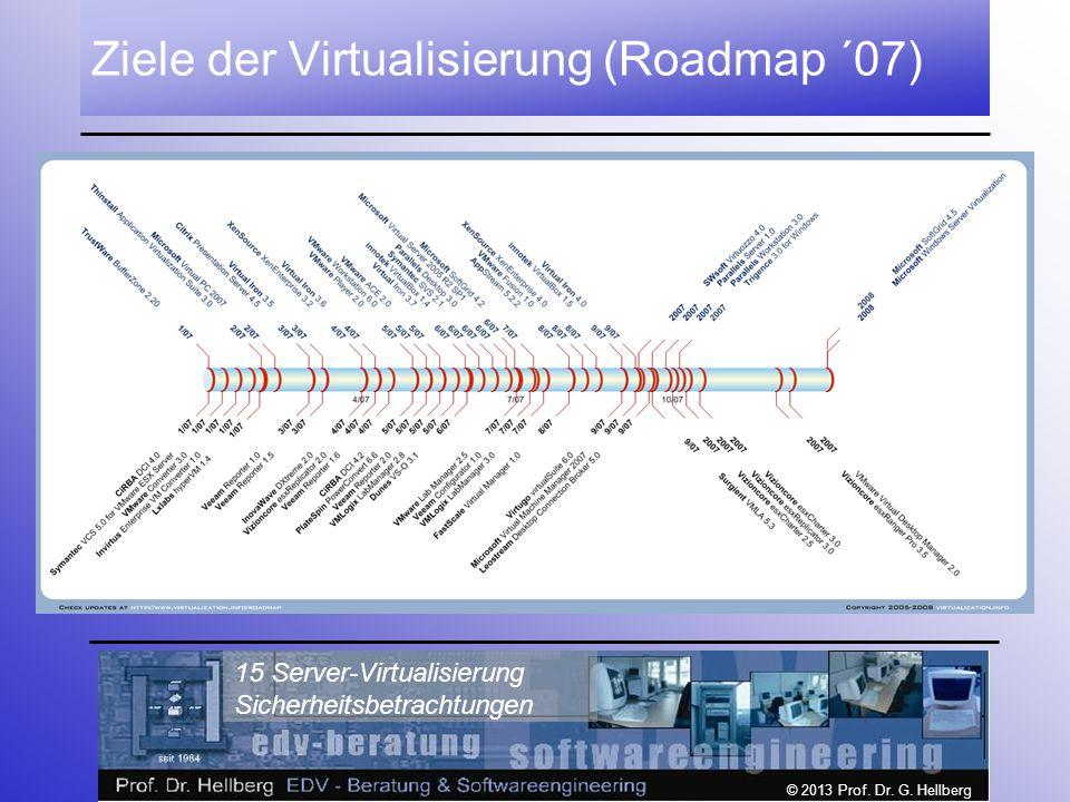 Ziele der Virtualisierung (Roadmap ´07)