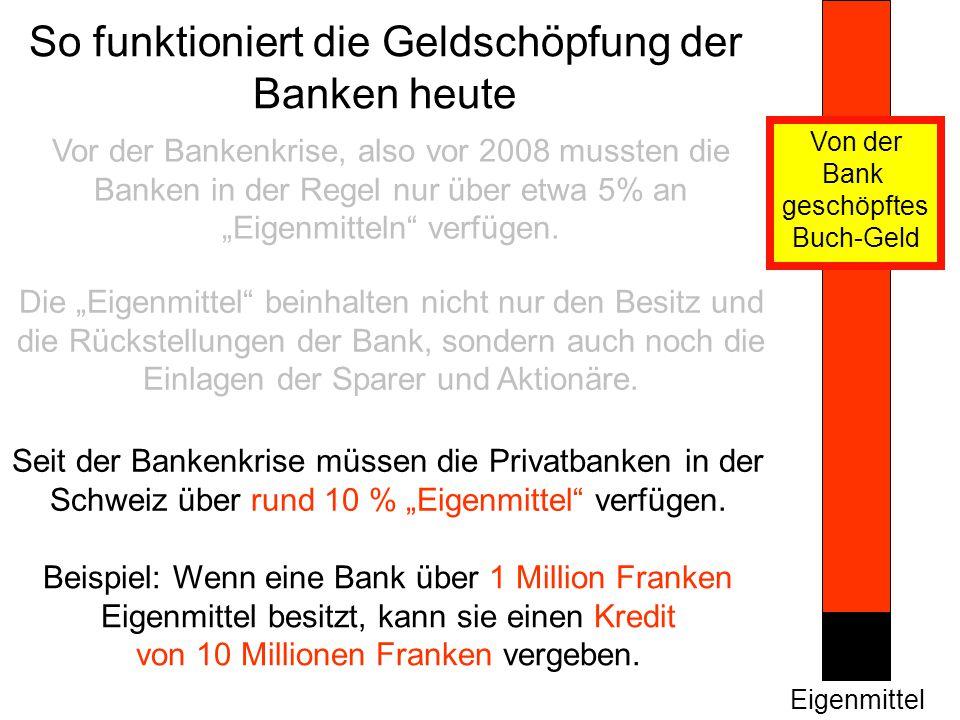So funktioniert die Geldschöpfung der Banken heute