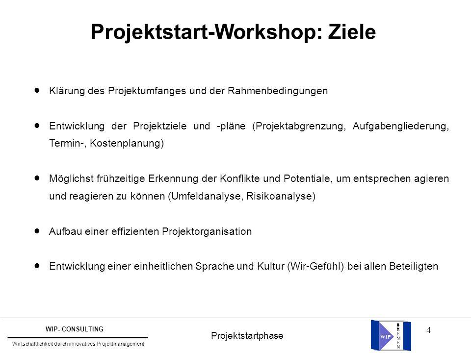 Projektstart-Workshop: Ziele