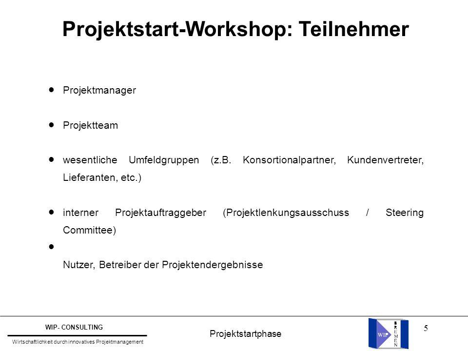 Projektstart-Workshop: Teilnehmer