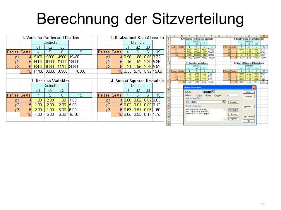 Berechnung der Sitzverteilung