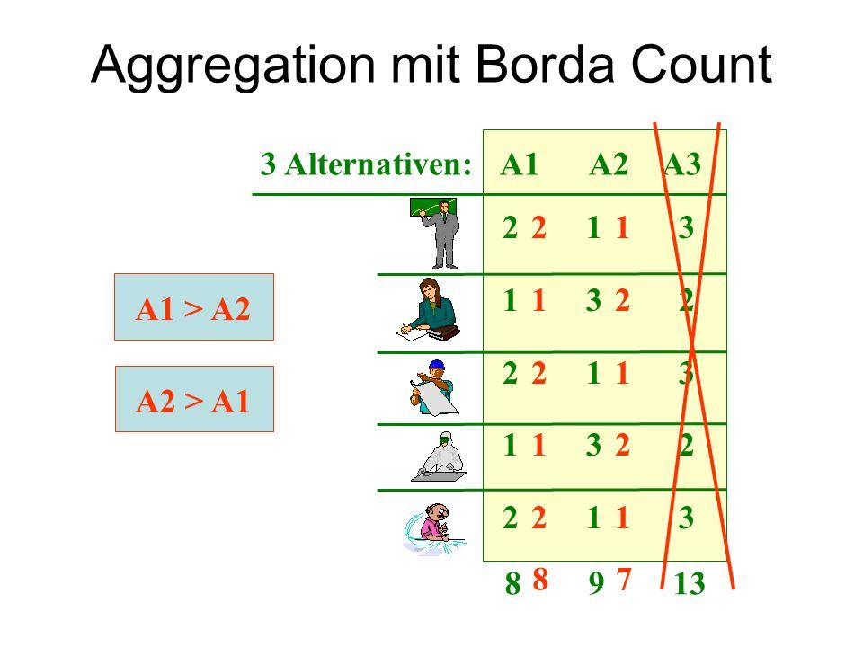 Aggregation mit Borda Count