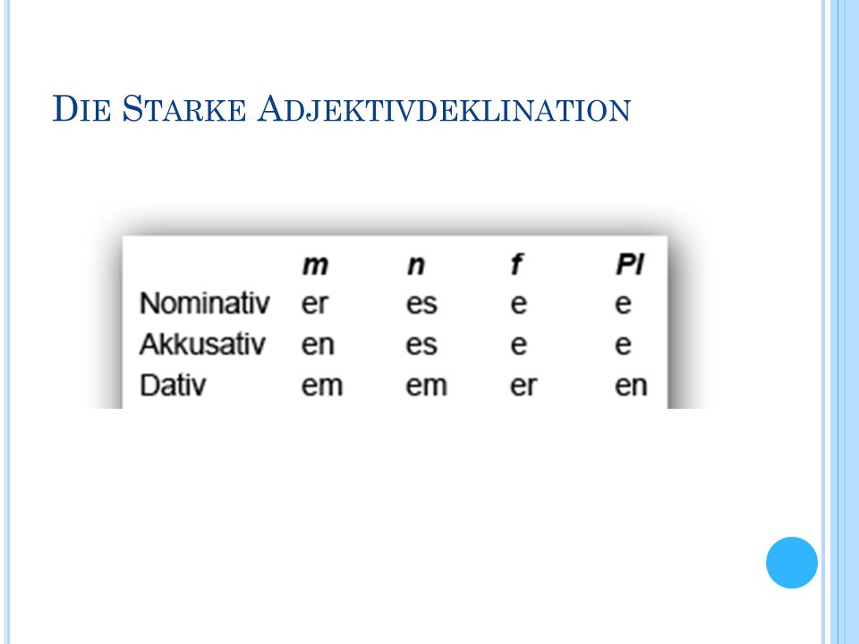 Die Starke Adjektivdeklination