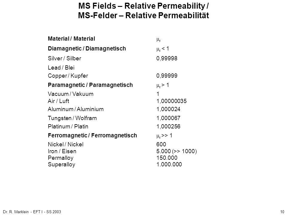 MS Fields – Relative Permeability / MS-Felder – Relative Permeabilität