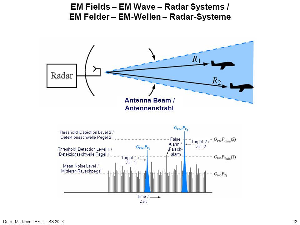 EM Fields – EM Wave – Radar Systems / EM Felder – EM-Wellen – Radar-Systeme