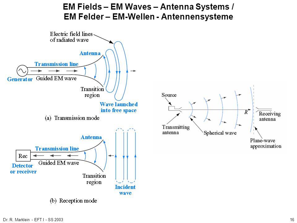 EM Fields – EM Waves – Antenna Systems / EM Felder – EM-Wellen - Antennensysteme