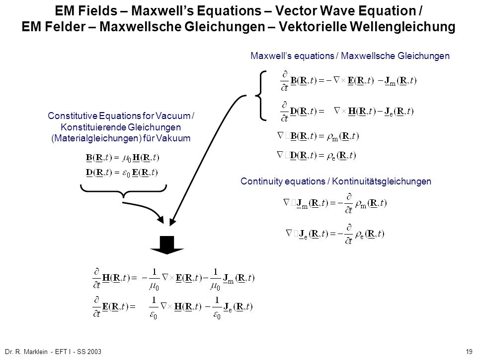 EM Fields – Maxwell's Equations – Vector Wave Equation / EM Felder – Maxwellsche Gleichungen – Vektorielle Wellengleichung