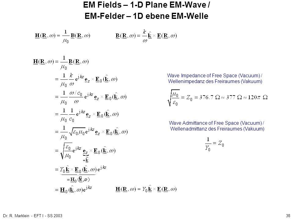 EM Fields – 1-D Plane EM-Wave / EM-Felder – 1D ebene EM-Welle