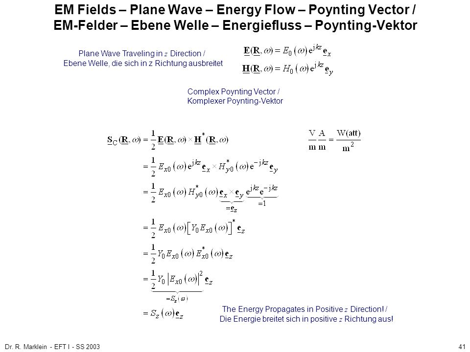 EM Fields – Plane Wave – Energy Flow – Poynting Vector / EM-Felder – Ebene Welle – Energiefluss – Poynting-Vektor