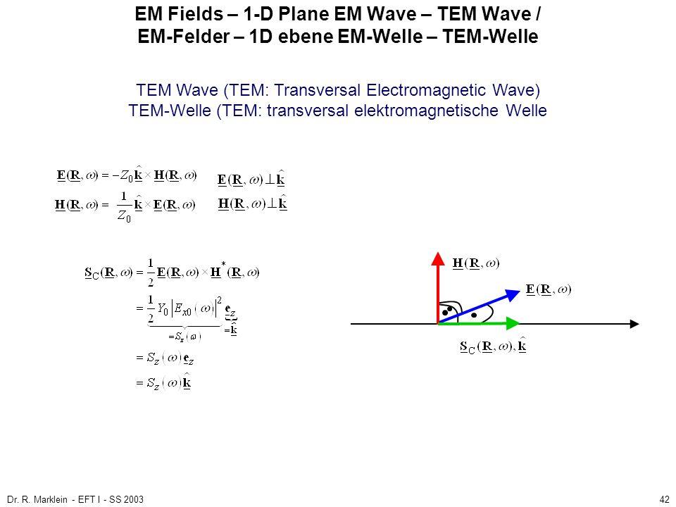 EM Fields – 1-D Plane EM Wave – TEM Wave / EM-Felder – 1D ebene EM-Welle – TEM-Welle