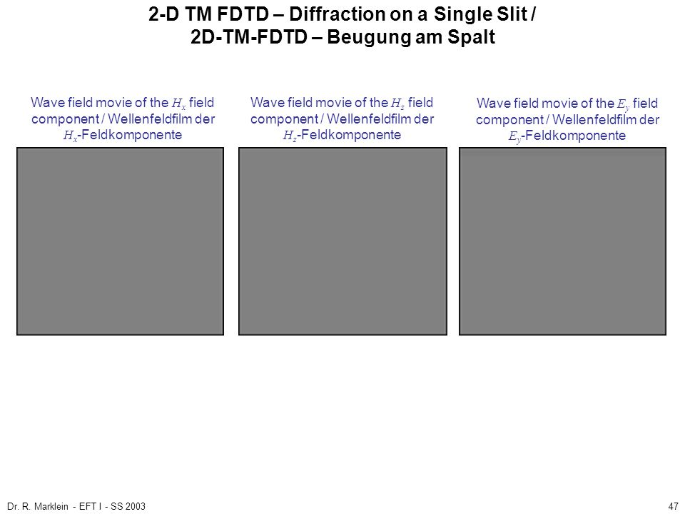2-D TM FDTD – Diffraction on a Single Slit / 2D-TM-FDTD – Beugung am Spalt