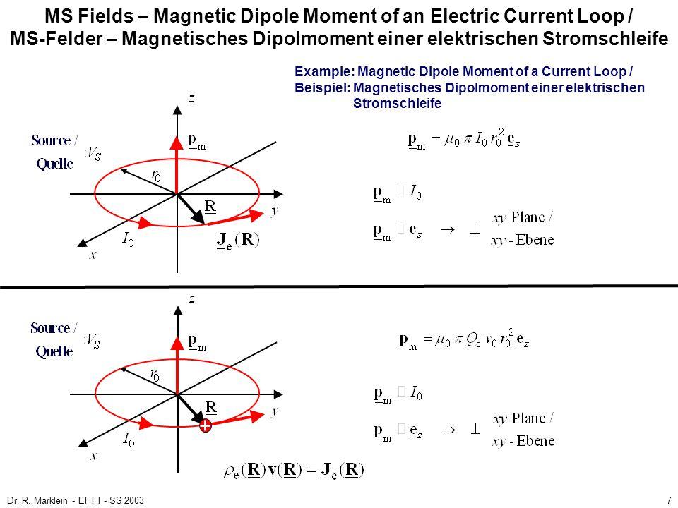 MS Fields – Magnetic Dipole Moment of an Electric Current Loop / MS-Felder – Magnetisches Dipolmoment einer elektrischen Stromschleife