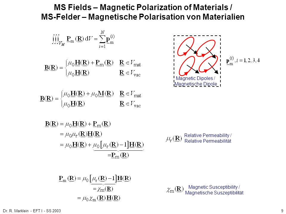 MS Fields – Magnetic Polarization of Materials / MS-Felder – Magnetische Polarisation von Materialien