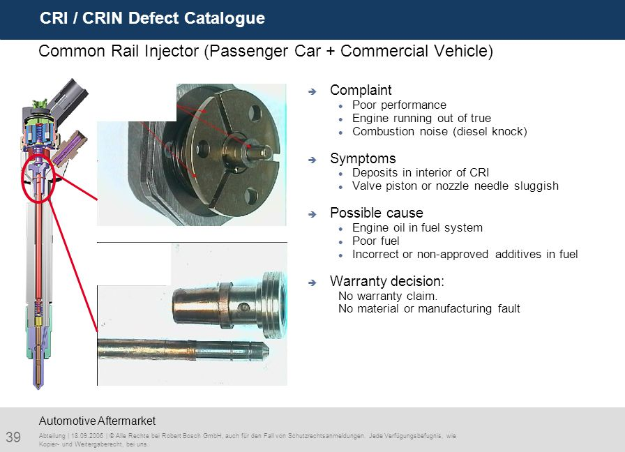 Common Rail Injector (Passenger Car + Commercial Vehicle)