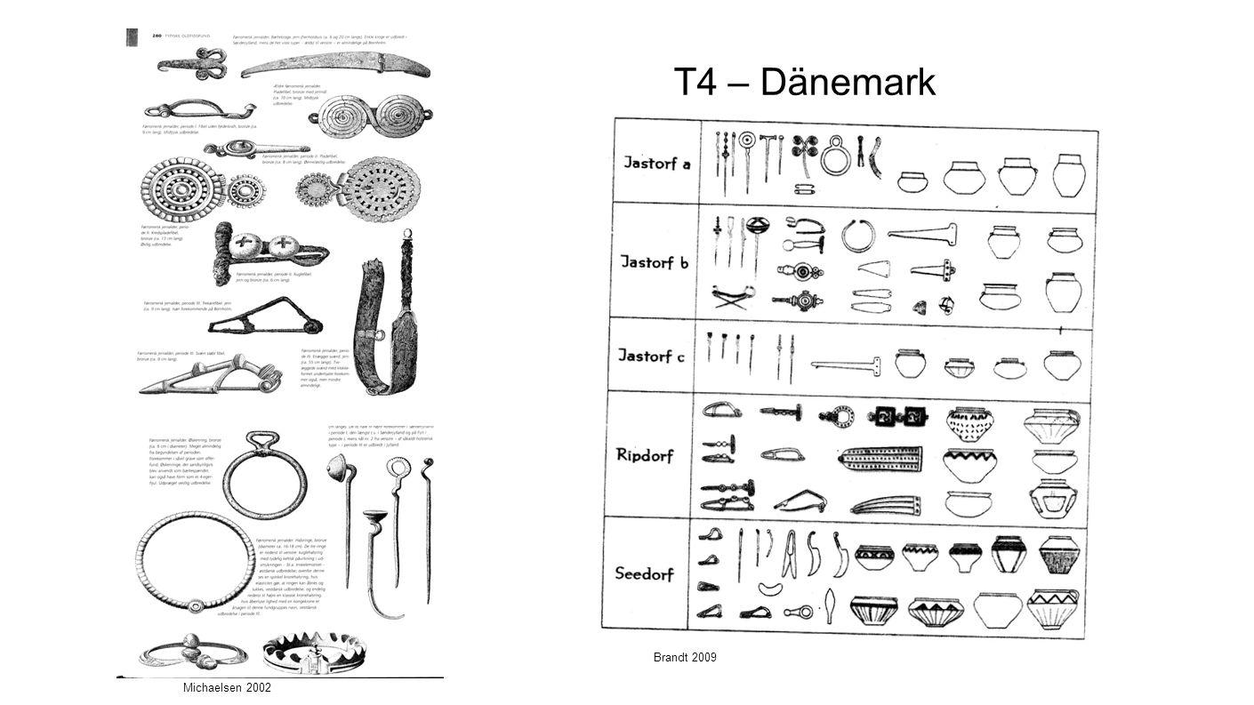 T4 – Dänemark Brandt 2009 Michaelsen 2002