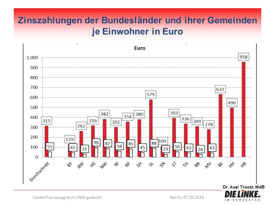 Zinszahlungen der Bundesländer und ihrer Gemeinden je Einwohner in Euro