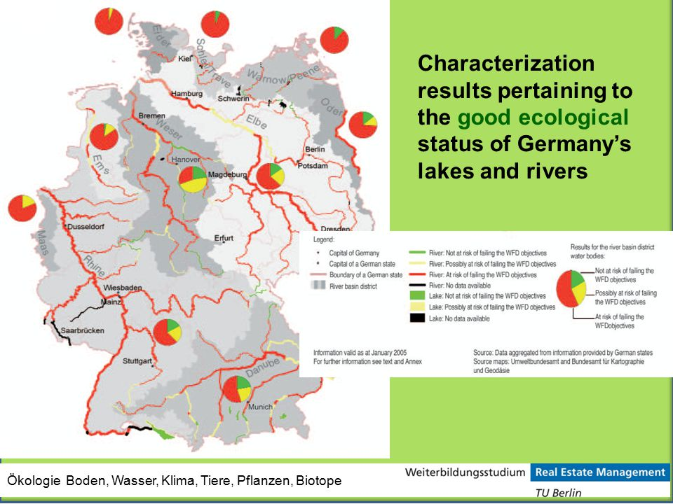 Characterization results pertaining to the good ecological status of Germany's lakes and rivers