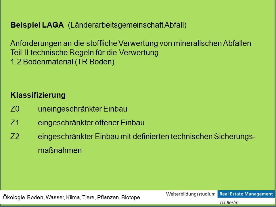 Beispiel LAGA (Länderarbeitsgemeinschaft Abfall)