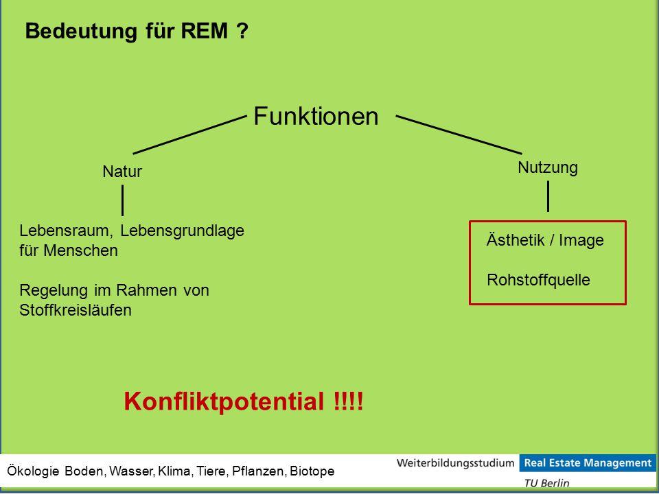 Funktionen Konfliktpotential !!!! Bedeutung für REM Nutzung Natur
