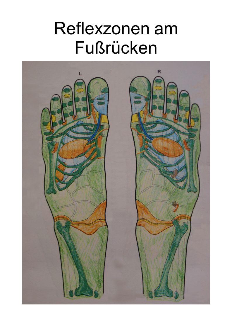 Reflexzonen am Fußrücken