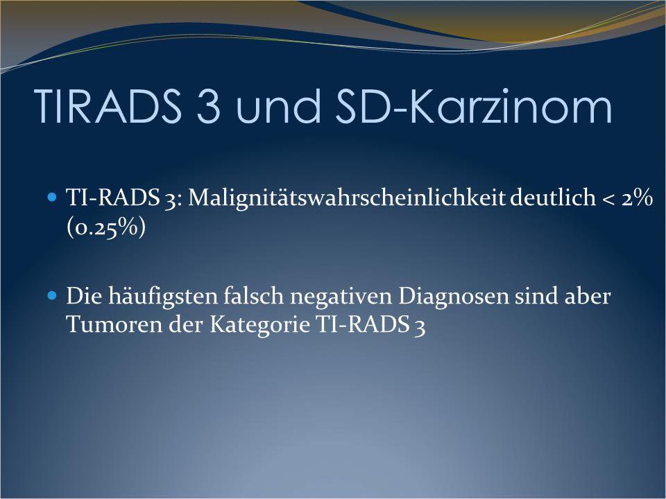 TIRADS 3 und SD-Karzinom