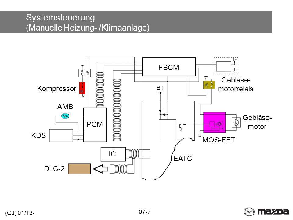 Systemsteuerung (Manuelle Heizung- /Klimaanlage)