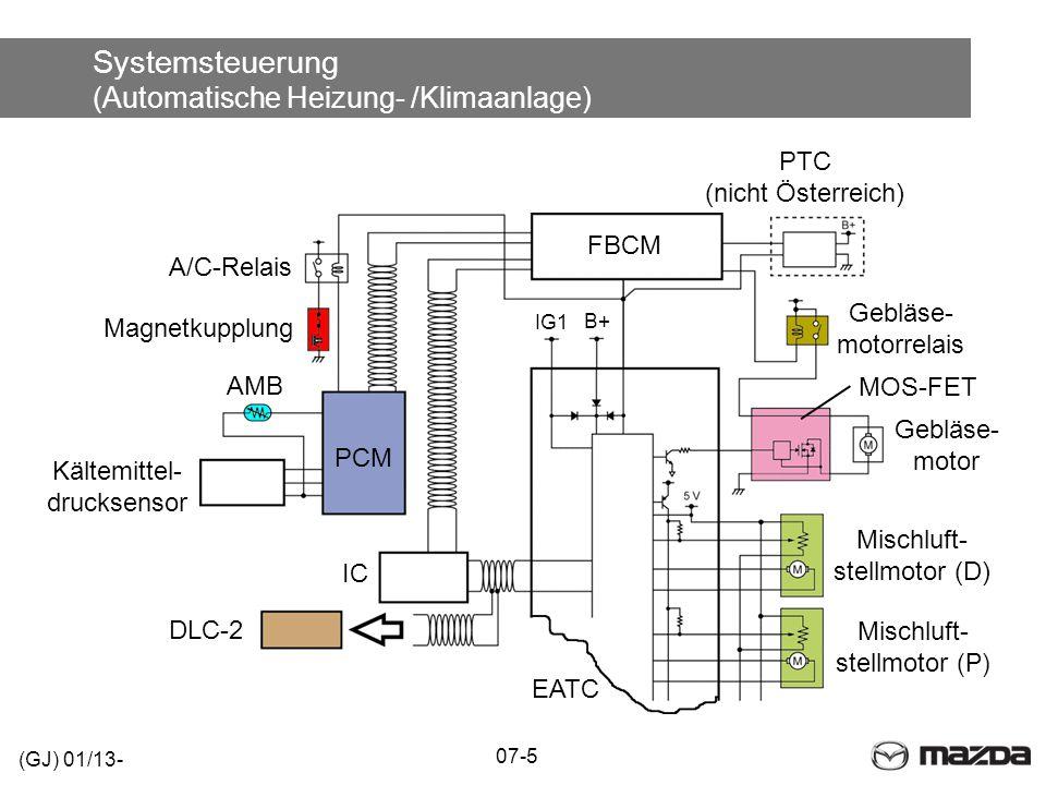 Systemsteuerung (Automatische Heizung- /Klimaanlage)