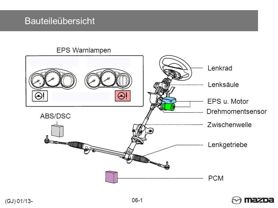 Bauteileübersicht EPS Warnlampen Lenkrad Lenksäule EPS u. Motor
