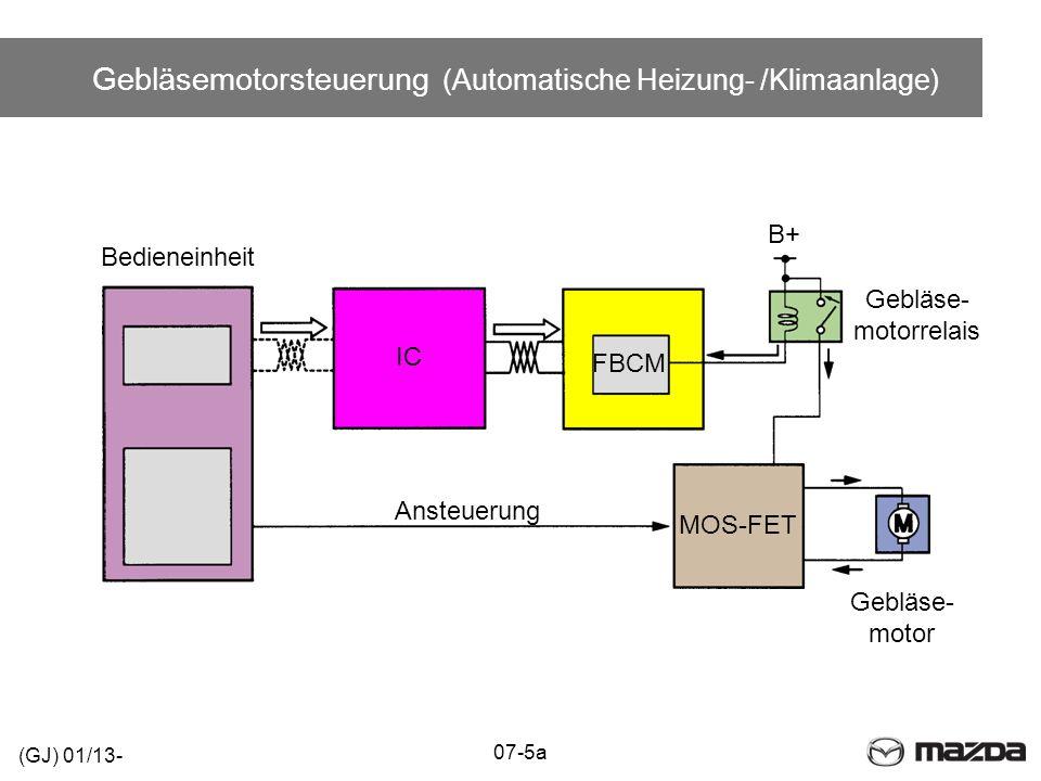 Gebläsemotorsteuerung (Automatische Heizung- /Klimaanlage)