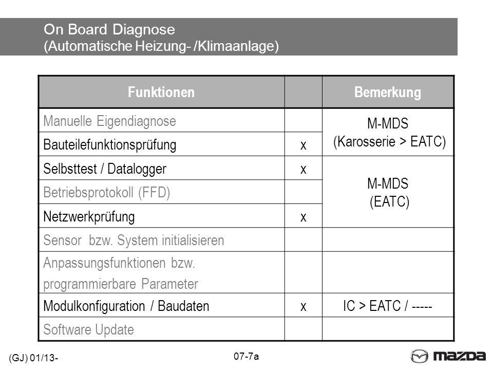 On Board Diagnose (Automatische Heizung- /Klimaanlage)