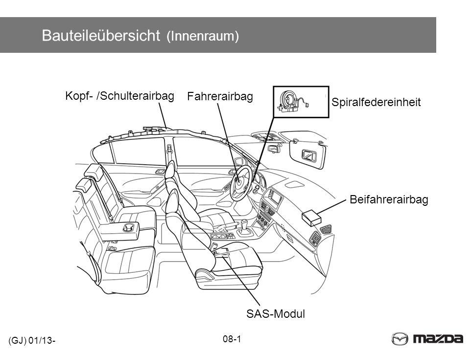 Bauteileübersicht (Innenraum)