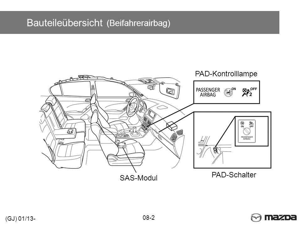 Bauteileübersicht (Beifahrerairbag)
