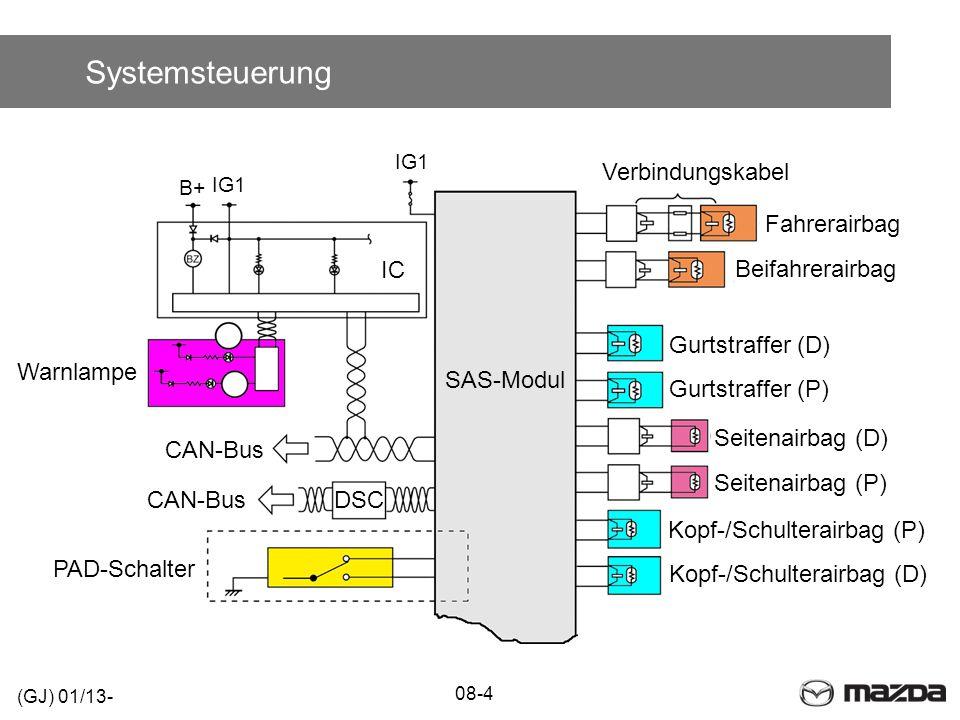 Systemsteuerung Verbindungskabel Fahrerairbag IC Beifahrerairbag
