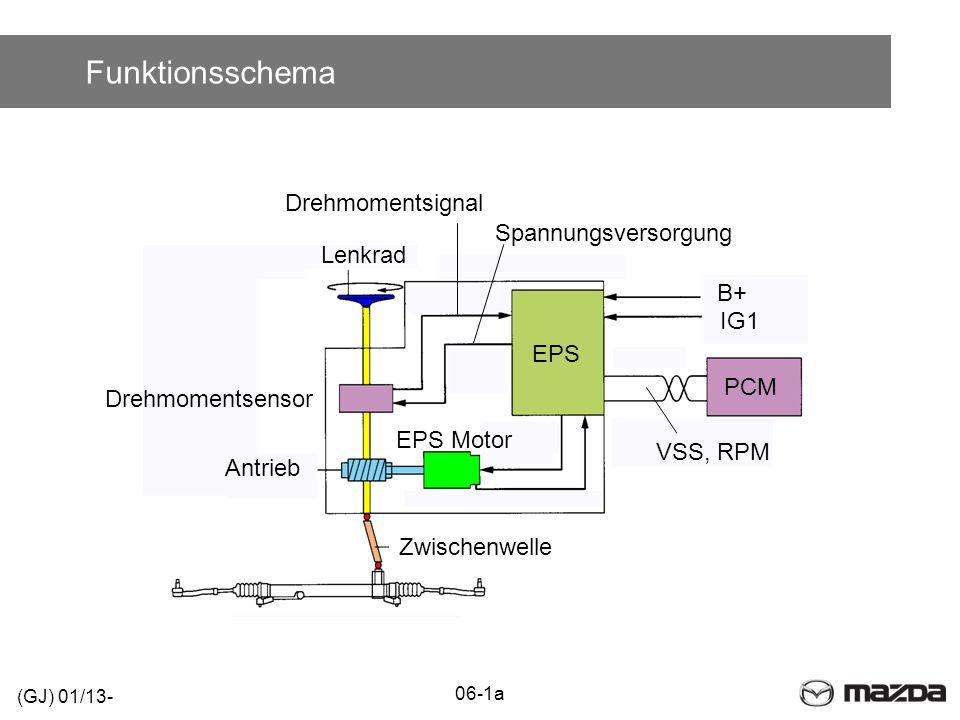 Funktionsschema Drehmomentsignal Spannungsversorgung Lenkrad B+ IG1