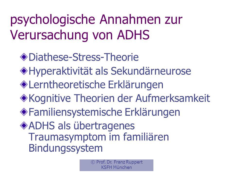 psychologische Annahmen zur Verursachung von ADHS