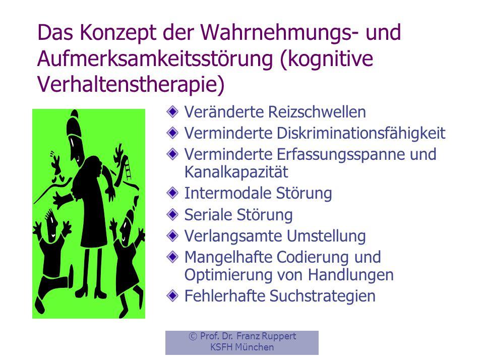 Das Konzept der Wahrnehmungs- und Aufmerksamkeitsstörung (kognitive Verhaltenstherapie)