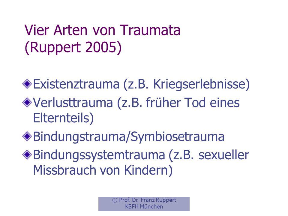 Vier Arten von Traumata (Ruppert 2005)