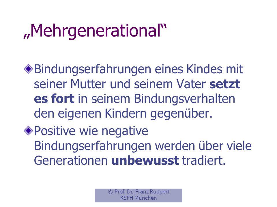 """Mehrgenerational"