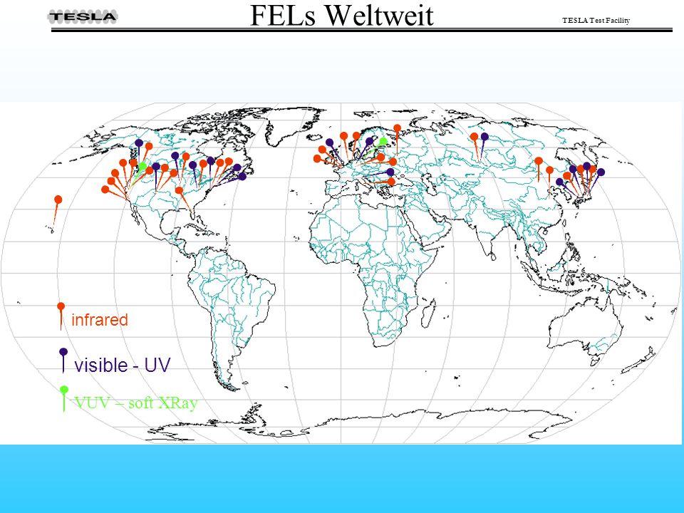 FELs Weltweit infrared visible - UV VUV – soft XRay
