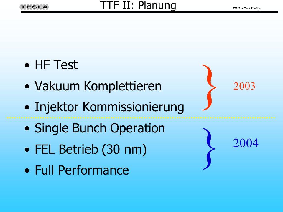 } } HF Test Vakuum Komplettieren Injektor Kommissionierung