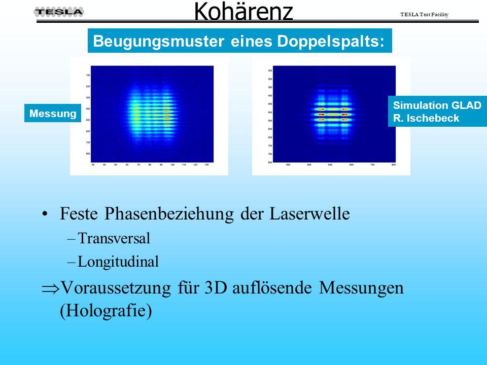 Kohärenz Feste Phasenbeziehung der Laserwelle