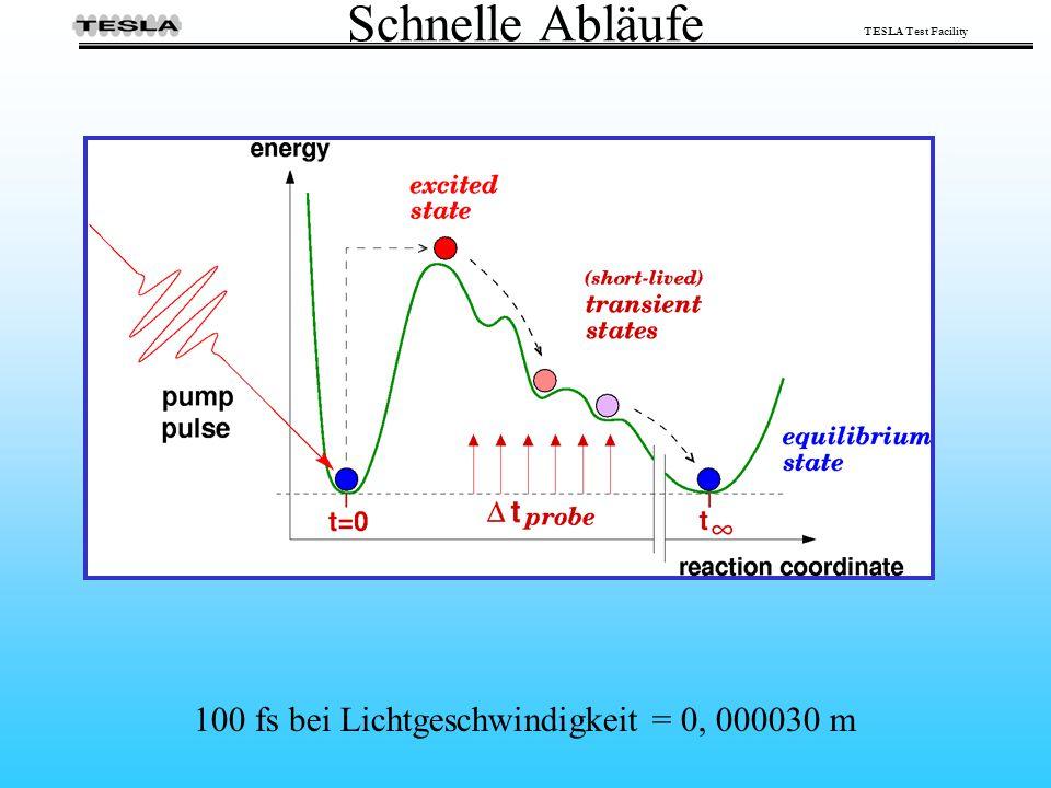 Schnelle Abläufe 100 fs bei Lichtgeschwindigkeit = 0, 000030 m