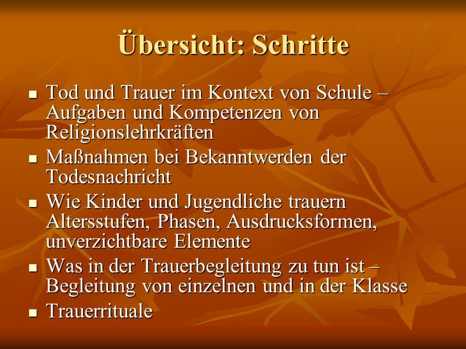 Übersicht: Schritte Tod und Trauer im Kontext von Schule – Aufgaben und Kompetenzen von Religionslehrkräften.