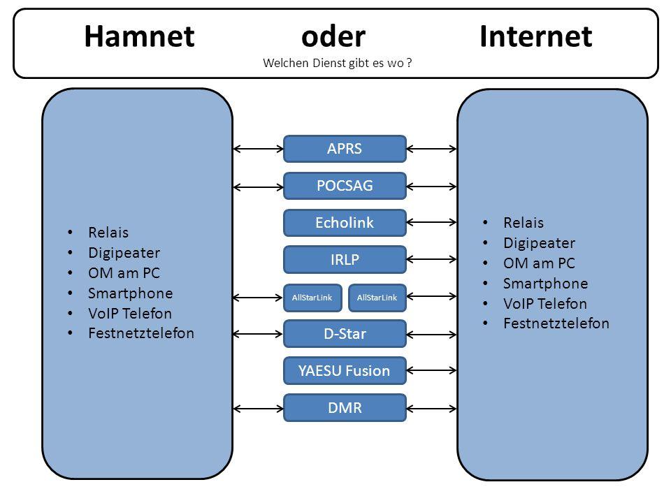 Hamnet oder Internet Welchen Dienst gibt es wo