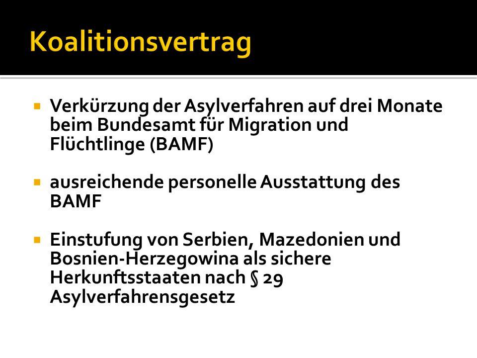 Koalitionsvertrag Verkürzung der Asylverfahren auf drei Monate beim Bundesamt für Migration und Flüchtlinge (BAMF)