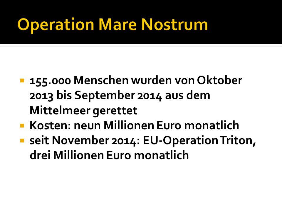Operation Mare Nostrum