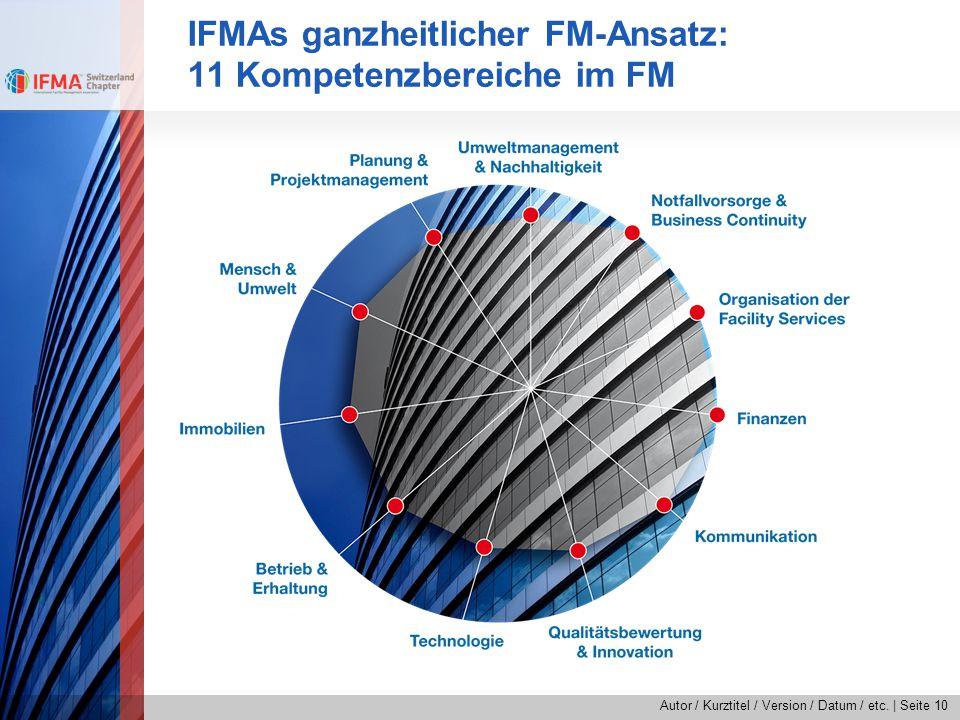 IFMAs ganzheitlicher FM-Ansatz: 11 Kompetenzbereiche im FM