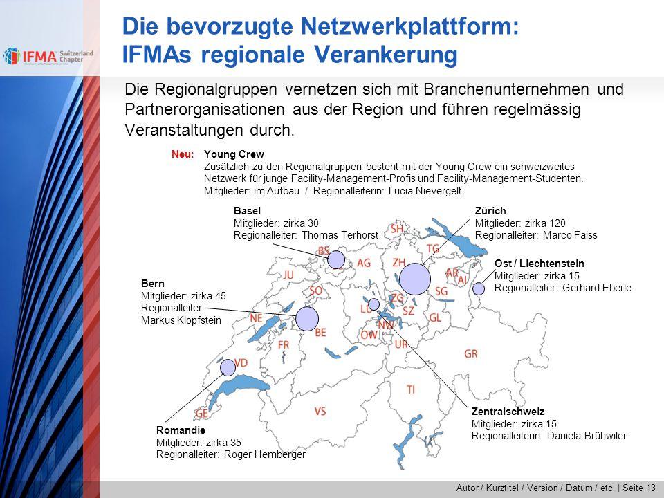 Die bevorzugte Netzwerkplattform: IFMAs regionale Verankerung